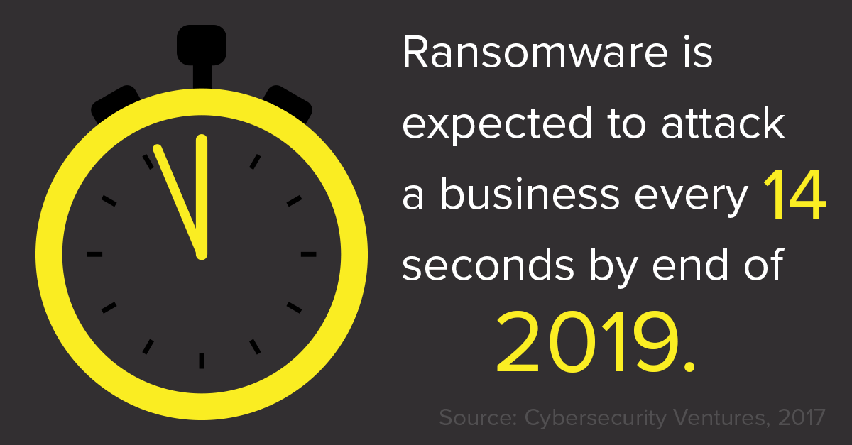 2019 ransomware